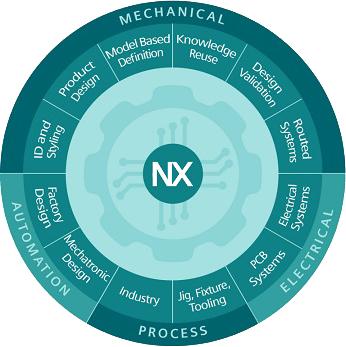 nx_circle_002