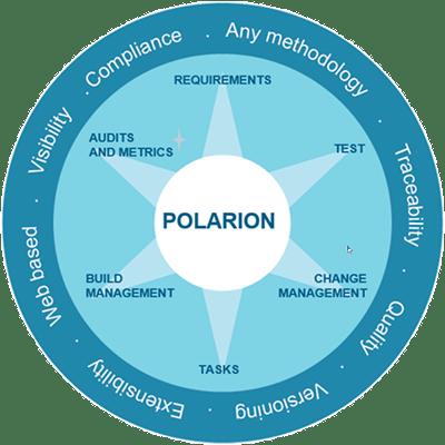 polarion_wheel_1077x1078
